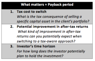 A framework for switching to tax-managed investing