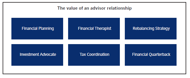 Value of advisor relationship