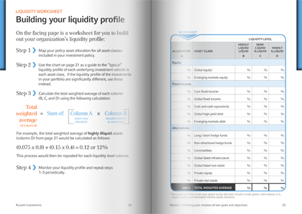 A look inside Russell Investments' Non-profit Fiduciaries' Handbook